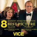 'Vice' Received 8 Oscar Nominations! Christian Bale For Best Actor!